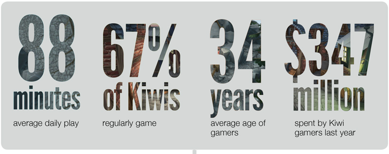 gamingstats
